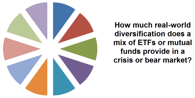 Diversification and its possible effects in a crisis or bear market (header picture)