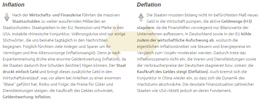 Inflation versus Deflation (Kurze Definition)