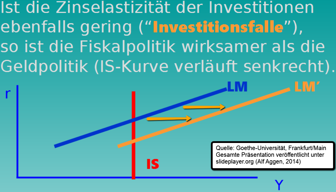 Investitionsfalle (2016 ?)
