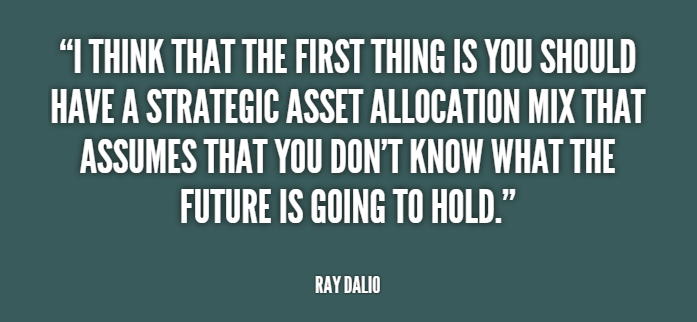 Ray Dalio quote on Asset Allocation