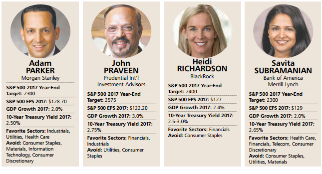 S&P 500 forecasts 2017 (Heidi Richardson, BlackRock and other Pros), Dec. 2016